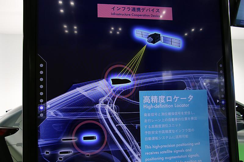 新しいxAUTOの進化ポイントとなっている「ローカルマップ」を利用する自動運転では、ルーフ後方に設置されたCLAS信号の受信アンテナと、車体内部に設置されている高精度測位ユニットが技術面での中核になるという