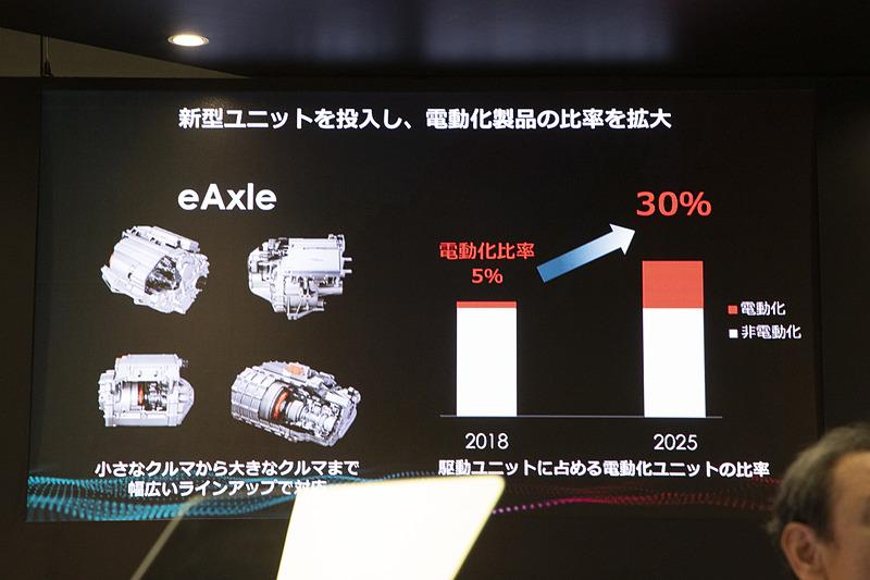 2025年までに駆動ユニットの出荷において、電動化ユニットの比率を30%までアップしていく目標を掲げている