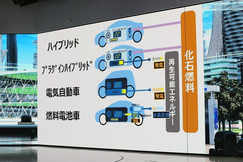 寺師副社長が説明した、4つの電動車の違い