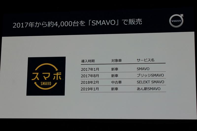 ボルボの新しいサブスクリプションサービス「SMAVO(スマボ)」