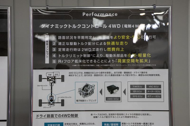 電子制御カップリングとダイハツ独自の制御ECUを使った「ダイナミックトルクコントロール4WD」を4WDモデルに搭載している