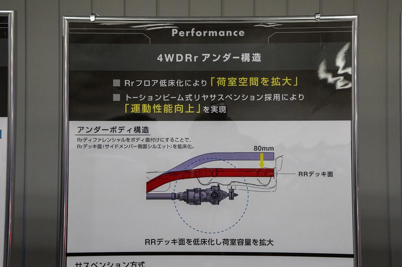 リアデフをボディに直付けするなどの工夫により4WDモデルでも低床化を実現し、ラゲッジルームを広く取っている