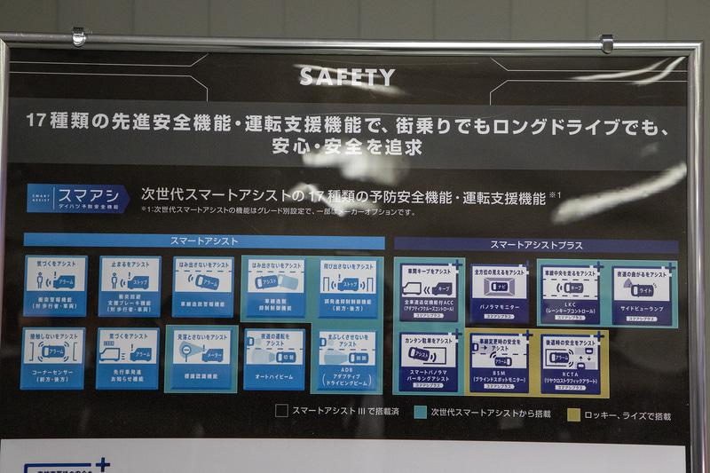 次世代スマートアシストを装備。今回は新に「BSM(ブラインドスポットモニター)」「RCTA(リアクロストラフィック)」が追加された