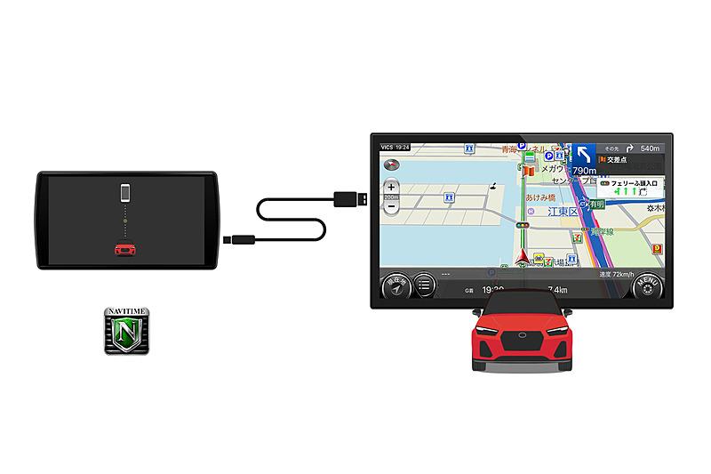 「カーナビタイム」がダイハツ車に標準搭載されたSDL対応車載ディスプレイで利用可能に