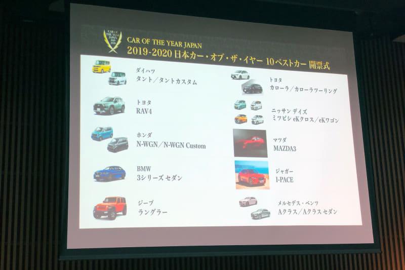 2019-2020 日本カー・オブ・ザ・イヤーの「10ベストカー」が決定