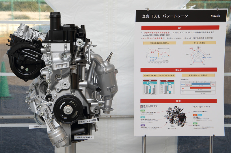 新型ヤリスのパワーユニットは3種類。こちらは既存の直列3気筒1.0リッター「1KR」型エンジンで、従来から6.0kgの軽量化やエアクリーナー位置の最適化、CVTの変速比幅拡大などが行なわれた