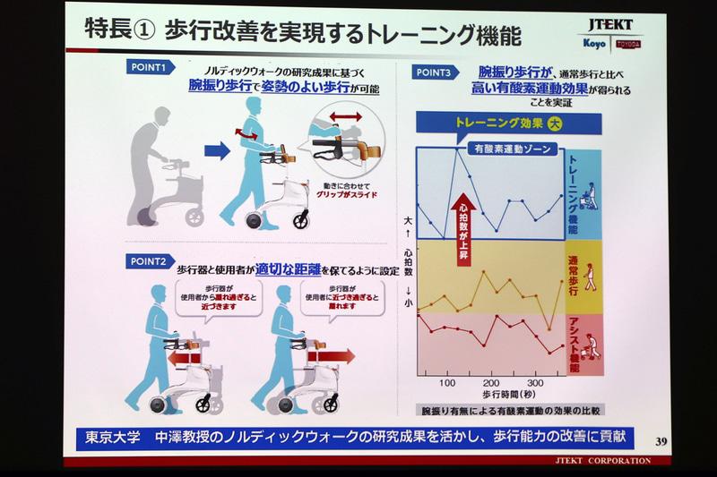 左右のグリップを交互にスライドさせることで腕振り歩行が再現され、姿勢よく歩行できるとする