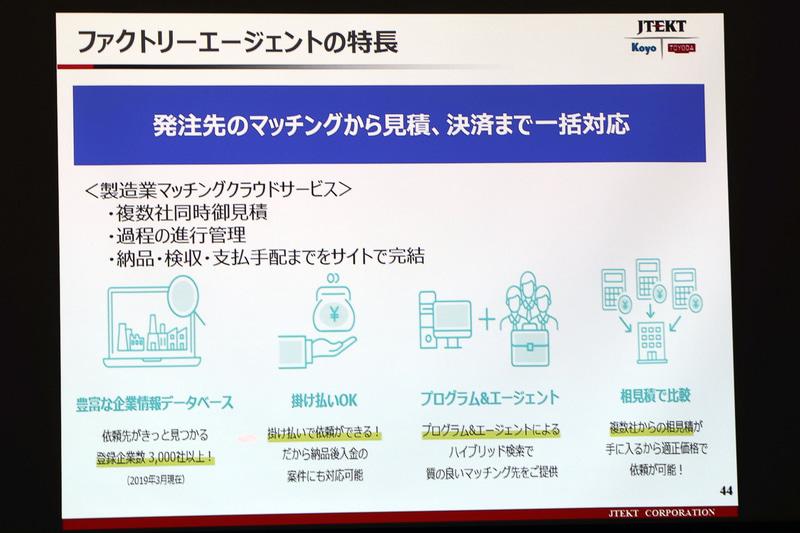 製造業のマッチングサービスとして提供されるファクトリーエージェント