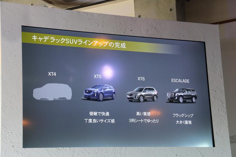 エスカレードやXT5に続いてXT6を発売し、SUVラインアップを拡大。さらに新型コンパクトSUV「XT4」の導入も予定されている