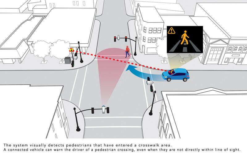 Smart Intersectionイメージ