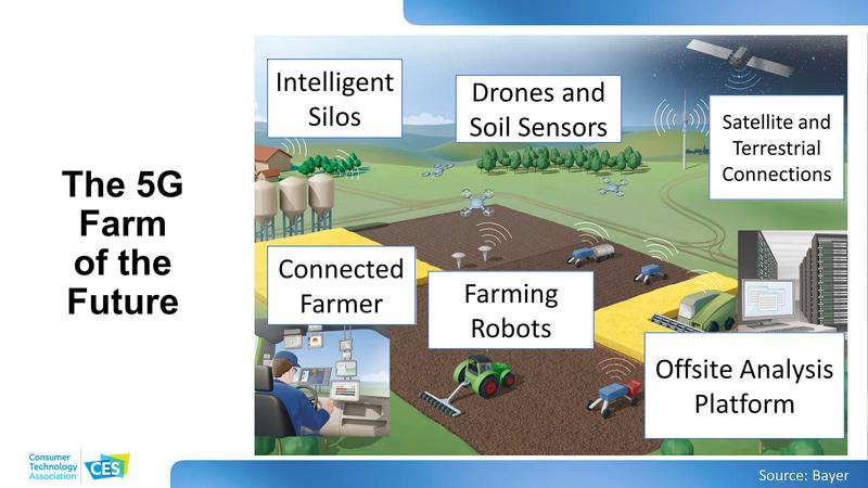 5G農場の例