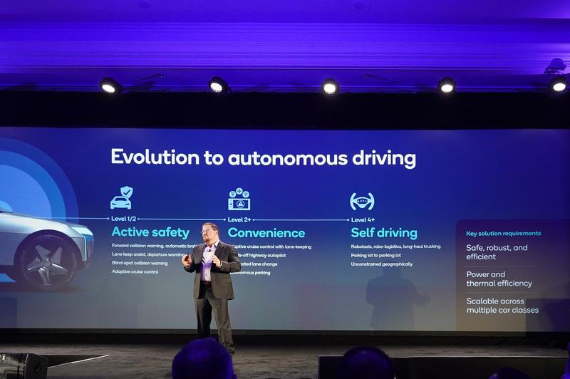 自動運転の進化