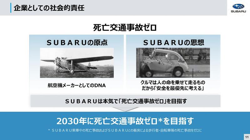 SUBARU 技術ミーティングで公開されたスライド
