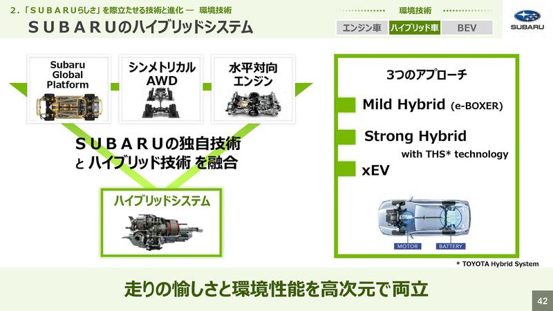 スバルのハイブリッドシステム