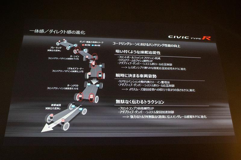 サスペンションまわりは、ボールジョイントや強化ブッシュなど細部が見直された。また、ダンパーの制御も見直したことでコーナリング性能が向上。接地性がよくなりコーナー出口でもアクセルをさらに踏めるようになった