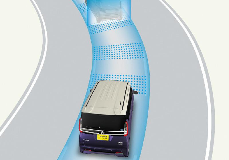 プロパイロット使用時は高速道路のカーブでも車線中央のキープをアシスト