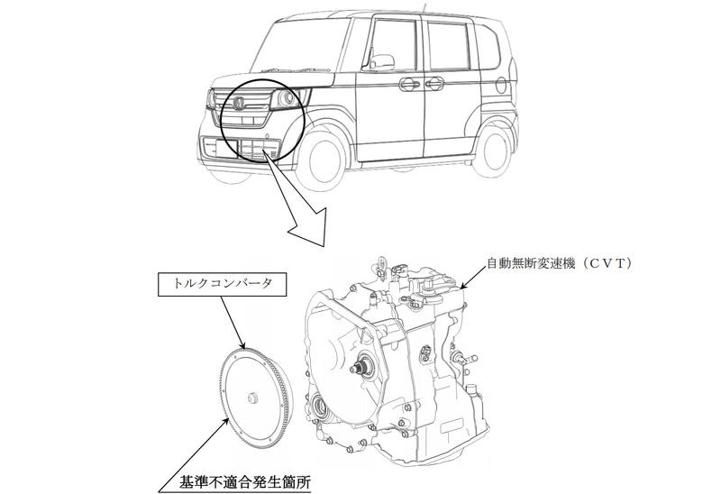 トルクコンバータの不具合で「N-BOX」「N-BOX カスタム」の2車種、計4万4974台をリコール