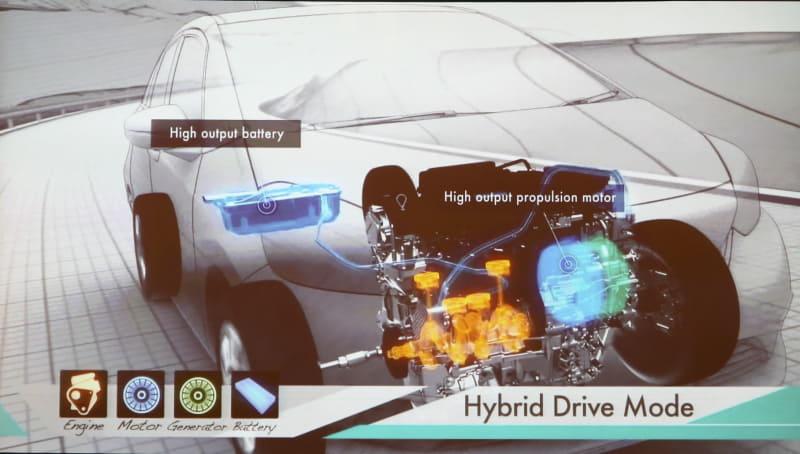 高速クルージング以外はモーターのみでの走行。リチウムイオンバッテリーの充電が不足した場合はエンジンが発電して補充する
