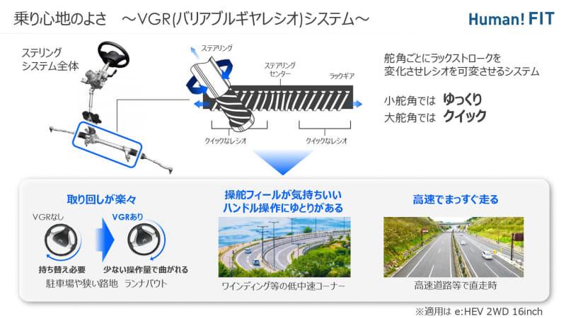 e:HEVのFFにのみ搭載されるVGR(バリアブルギヤレシオ)システムは、小舵角ではゆっくり、大舵角ではクイックに反応する