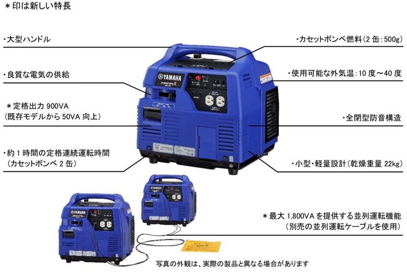 EF900iSGB2の新しい特徴