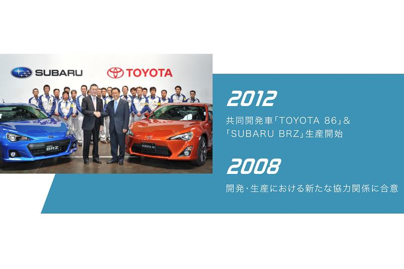 2005年から始まった協業の歴史