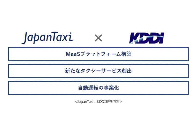 KDDIとJapanTaxiの提携内容