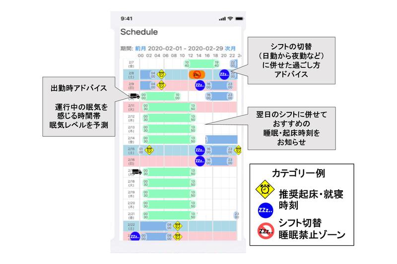 アプリ画面の開発イメージ。ドライバーの勤務シフトと連動した「過ごし方ナビ」機能