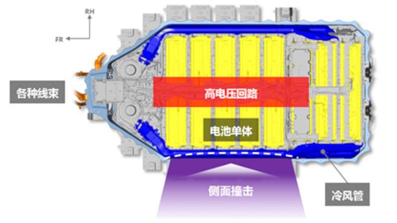 車体フレームの一部として設計されたバッテリーパック