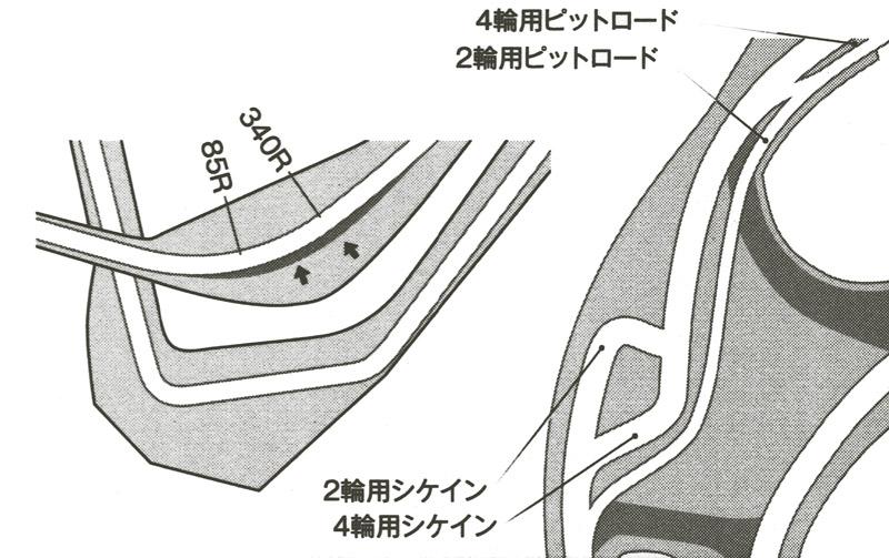 2003年:130Rを85Rと340Rの複合コーナーに変更。4輪と2輪でシケインを分離。4輪用は入口を60m手前に移してやや緩やかな形状とし、2輪用は4輪用より65m奥で曲率は4輪よりきつい
