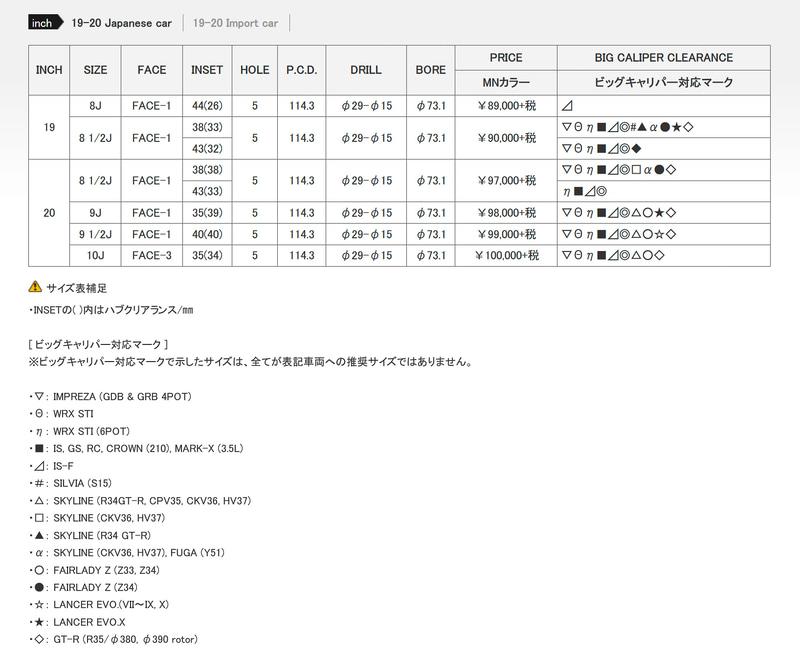 日本車向けサイズラインアップ
