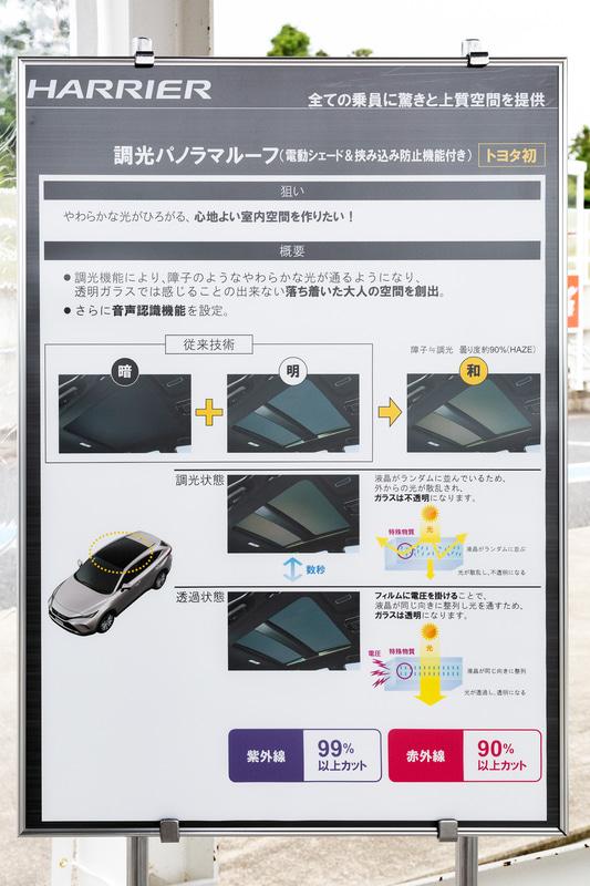 トヨタ初採用の調光パノラマルーフについて