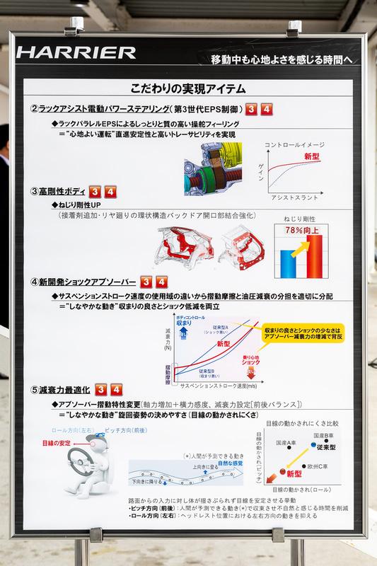 ラックアシスト電動パワーステアリング(第3世代EPS制御)や高剛性ボディといったこだわりの実現アイテム