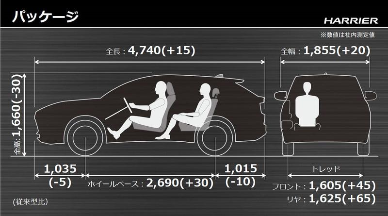 従来モデルとのパッケージ比較