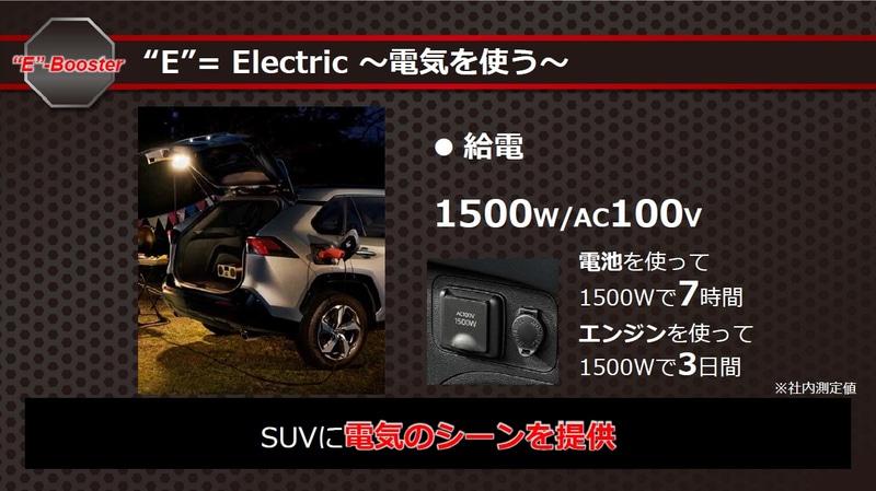 給電については最大1500W(AC100V)の外部給電機能を標準装備
