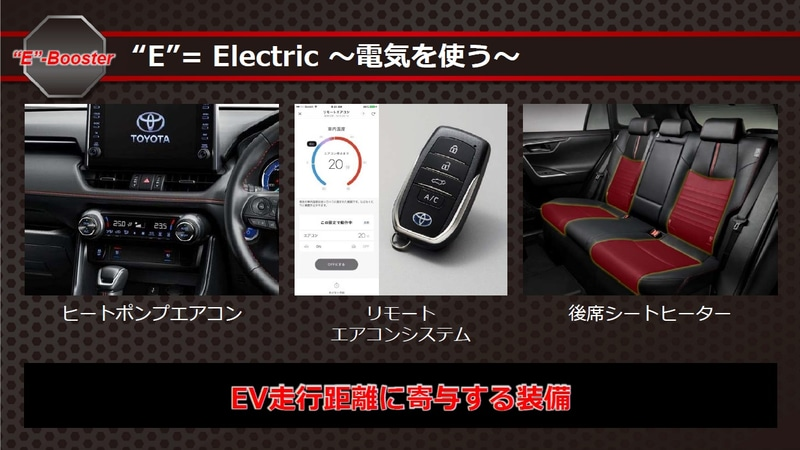 EV走行距離に寄与する装備