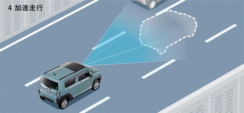 全車速追従機能付きACC(アクティブクルーズコントロール)では、追従走行中に先行車とともに停止した際の停止保持を能を追加。先行車が発進した状態で、ステアリングの「+RES」スイッチを押すかアクセルを踏むと、追従走行を再開する