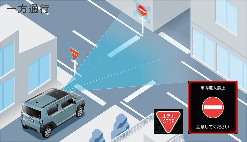 標識認識機能は、従来の進入禁止に加えて最高速度、一時停止の標識も認識可能となった