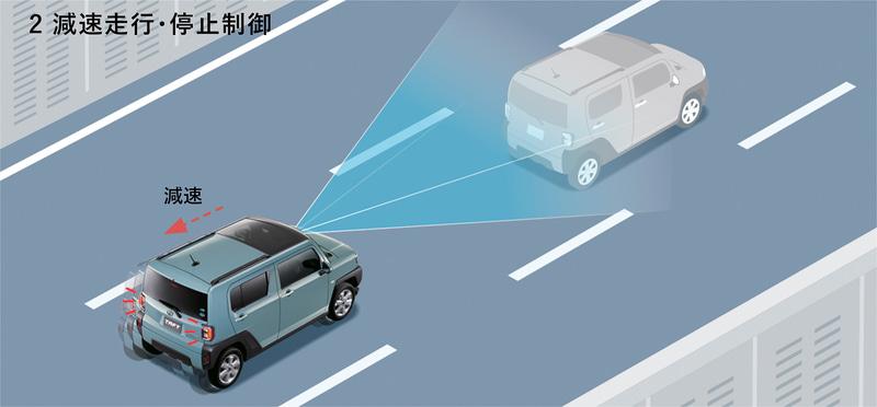 G ターボに標準装備、Gにメーカーオプション設定されるACC(アダプティブクルーズコントロール)のイメージ。全車速追従機能付きで、先行車の減速に合わせてACCの機能で停車した場合、最大約3分間、ブレーキを踏み続けなくても停車状態を維持する