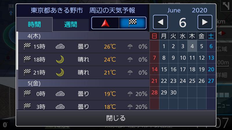 通信可能にしておくことで目的地の天気予報も取得できる