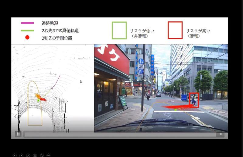 赤い四角で囲われている歩行者の2秒先の位置を予測し、車両周辺エリアに立ち入いる場合はドライバーに警報を促す