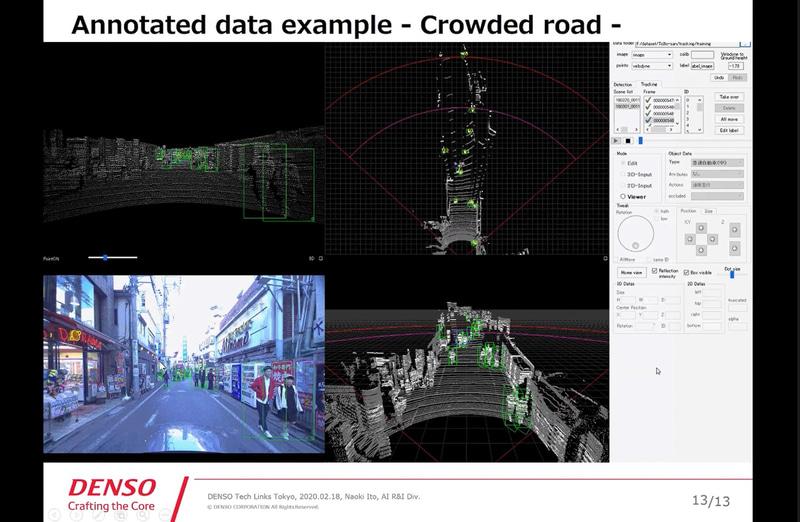 内製ツールではカメラの映像データとLiDARによる点群データを同期させ、高速道路の合流ポイントや自転車なども走る繁華街のデータを集めてアルゴリズムを作成している