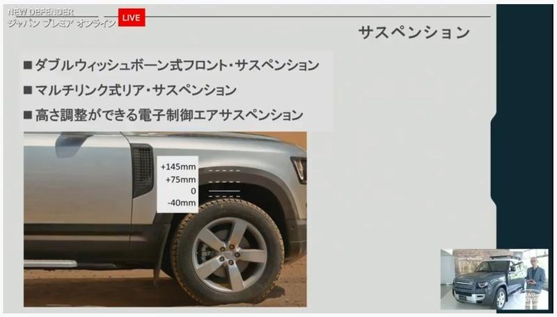 エアサスペンションによって車高を-40mm~+145mmの間で調節可能