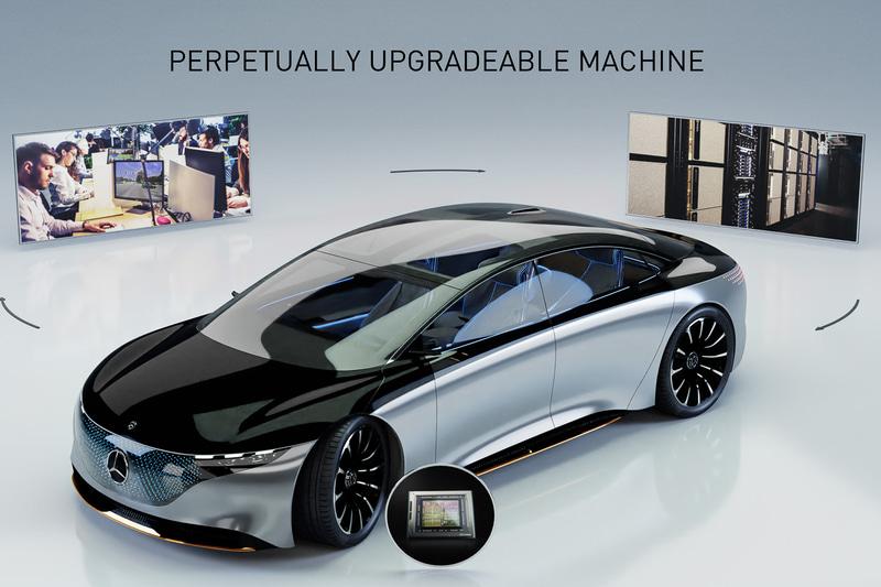 NVIDIAの車載SoC「Orin」を搭載する次世代メルセデス・ベンツ車