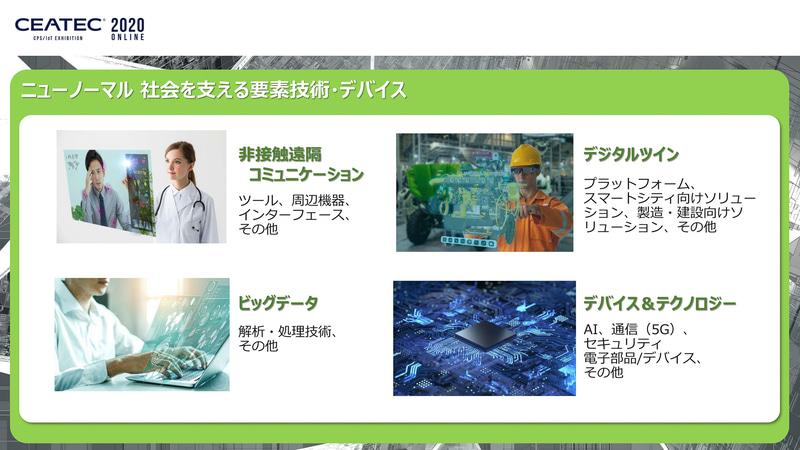 ニューノーマルテーマエリアは「ニューノーマルソリューションズ」「ニューノーマル社会を支える要素技術・デバイス」「デジタルまちづくり」の3つのカテゴリーに分けられる