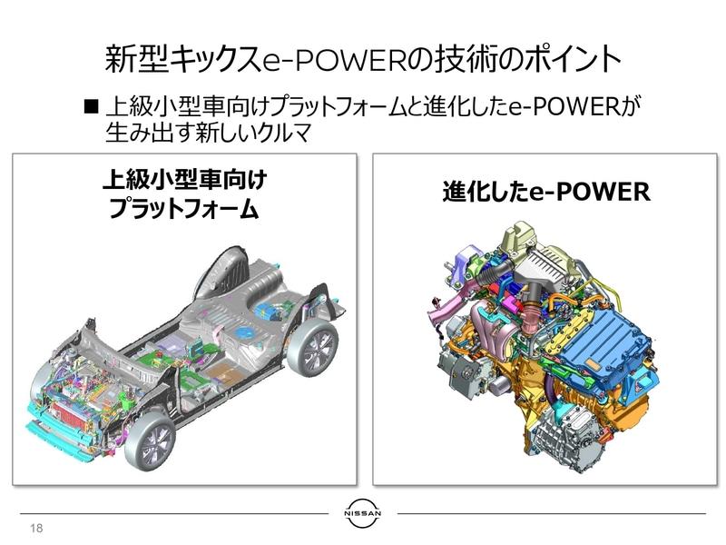 キックスは進化した新しいe-POWERを搭載