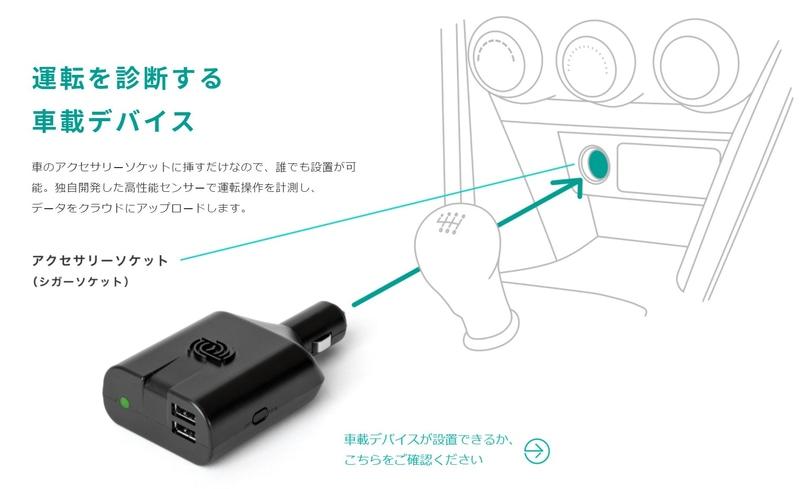 デバイスをシガーソケットに挿すだけで利用可能になる運転見守りシステム