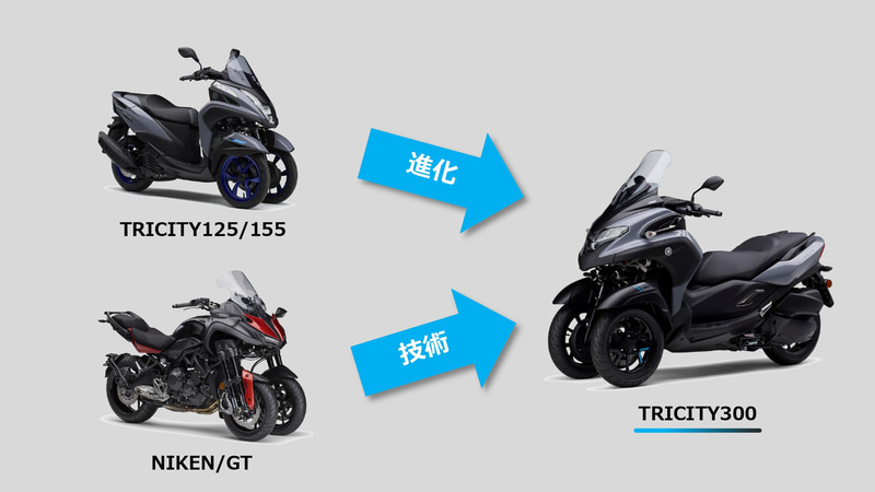 新型TRICITY300は、NIKENの技術を応用したことで、TRICITYシリーズとして進化を遂げた
