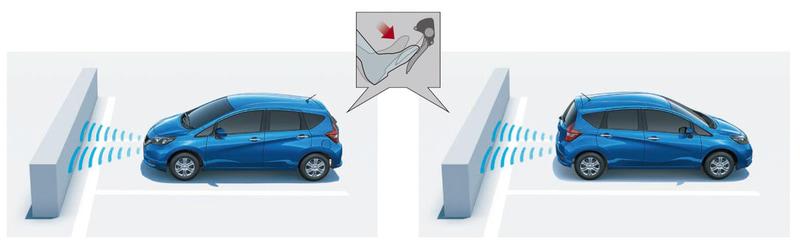前方・後方加速抑制機能:進行方向の約3m以内にある前方・後方の壁などの障害物を超音波センサーが検知している状態で、ブレーキペダルと間違えてアクセルペダルが強く踏み込まれた場合、加速を抑制すると同時に車内の表示機にアラートを表示し、ブザー音でドライバーに注意喚起を行なう