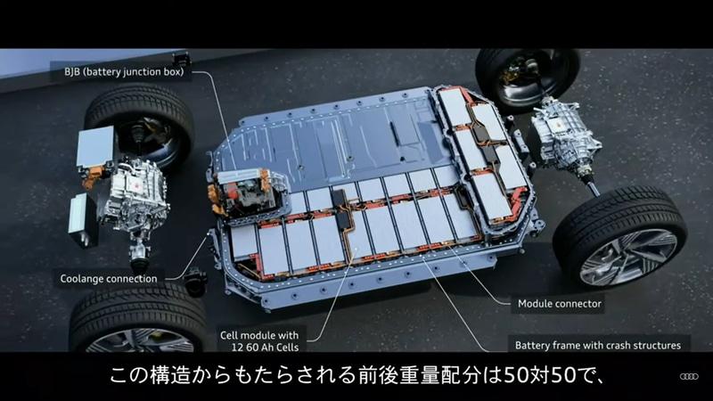 e-tron Sportbackのバッテリーとモーター