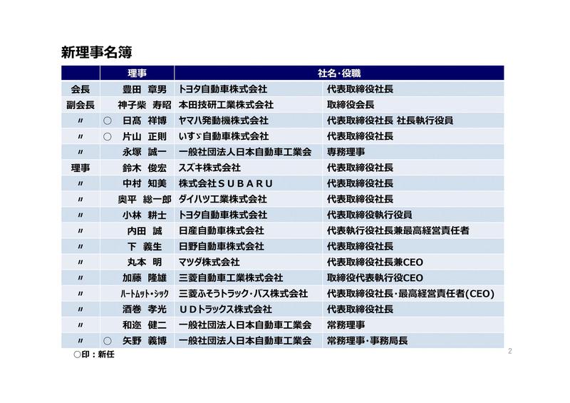 新理事名簿